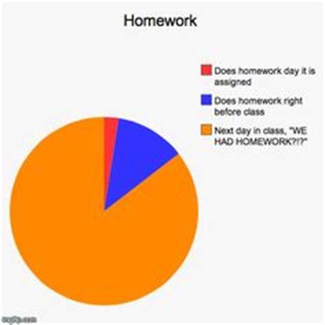 Rethinking Homework - Alfie Kohn