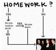 Homework is wrong quote and graphs